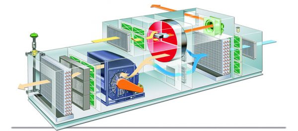 انواع هواسازهای صنعتی