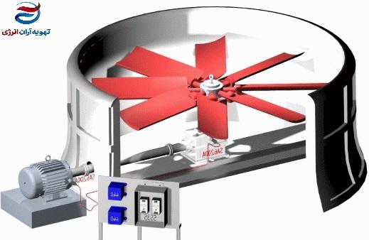 فروش برج خنک کننده فایبرگلاس