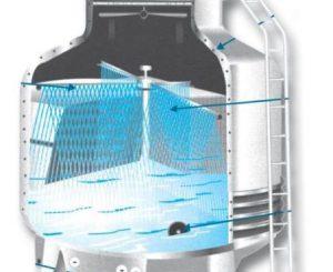مصرف آب در برج خنک کننده