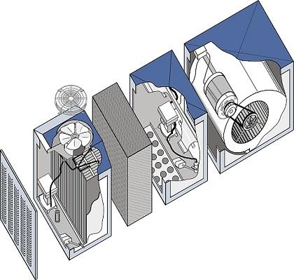 تفاوت ایرواشر و هواساز