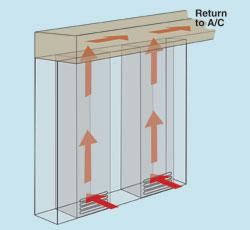 طراحی سیستم تهویه اتاق تمیز