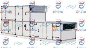 انواع هواساز | سیستم های تهویه مطبوع