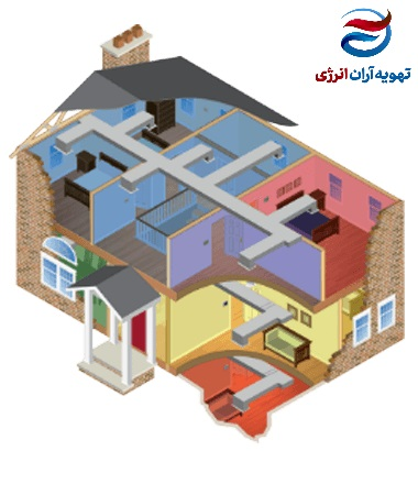 سیستم تهویه آپارتمانی