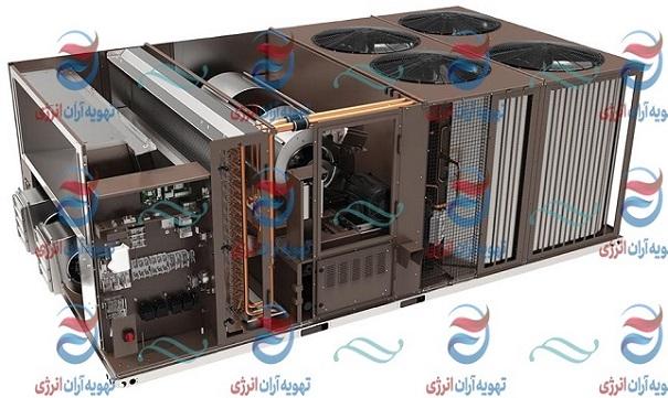 سیستم سرمایش و گرمایش ساختمان
