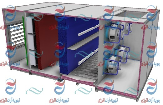 سیستم سرمایشی و گرمایشی صنعتی