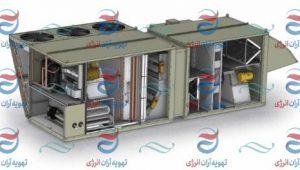 قیمت پکیج روف تاپ 20 تن | سیستم سرمایشی و گرمایشی صنعتی