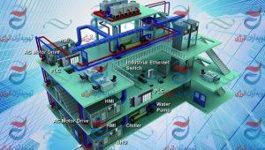تهویه مطبوع در ساختمان | سیستم های تهویه مطبوع